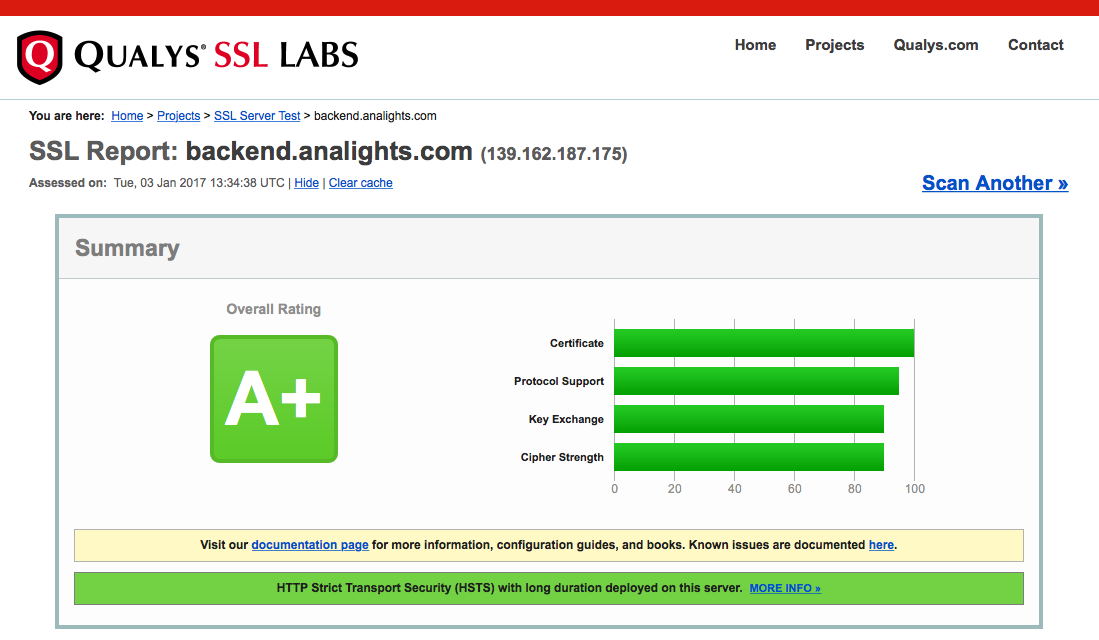 SSL backend.analights.com